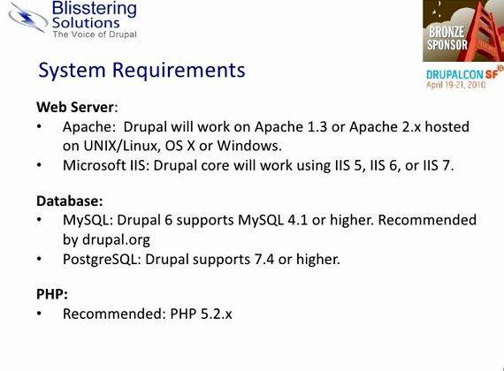 Anil sagar drupal hosting