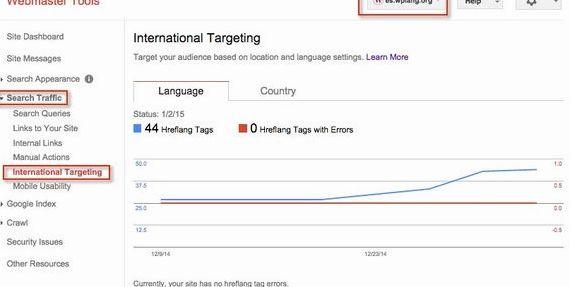 Balise hreflang wordpress hosting