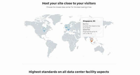 Best wordpress hosting australia map