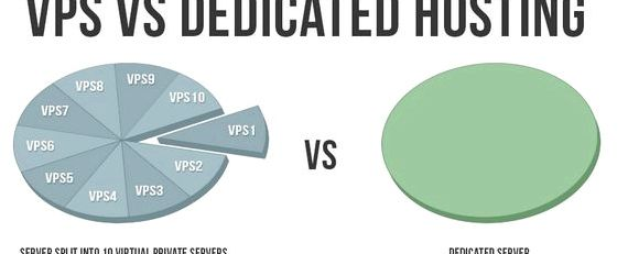 Drupal shared hosting vs vps