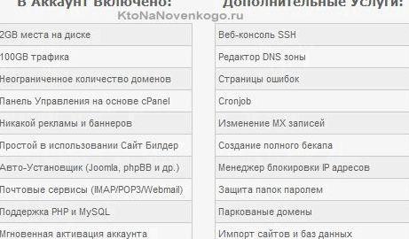 무료 호스팅 PHP는 MySQL의 드루팔 다운로드 사진이나