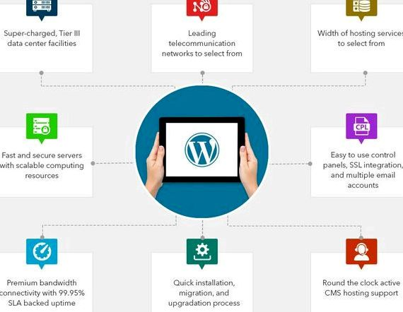 Idź do Chin hosting wordpress