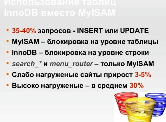 InnoDB बनाम MyISAM Drupal होस्टिंग