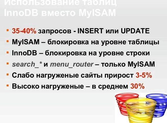 Vs InnoDB MyISAM hosting Drupal