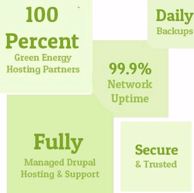 drupal dikendalikan hosting uk