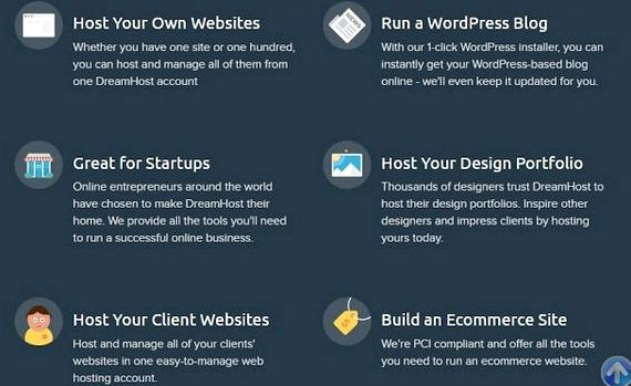 wordpress Infogérance promo dreamhost