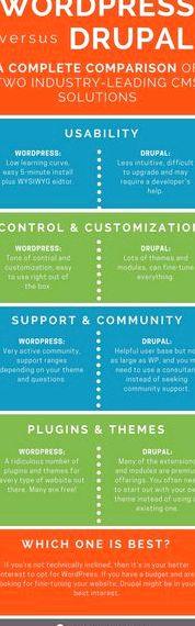Miglior hosting drupal themes