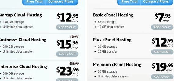 Netregistry cPanel di hosting wordpress