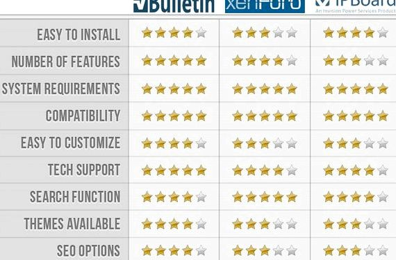 Xenforo atau vBulletin hosting
